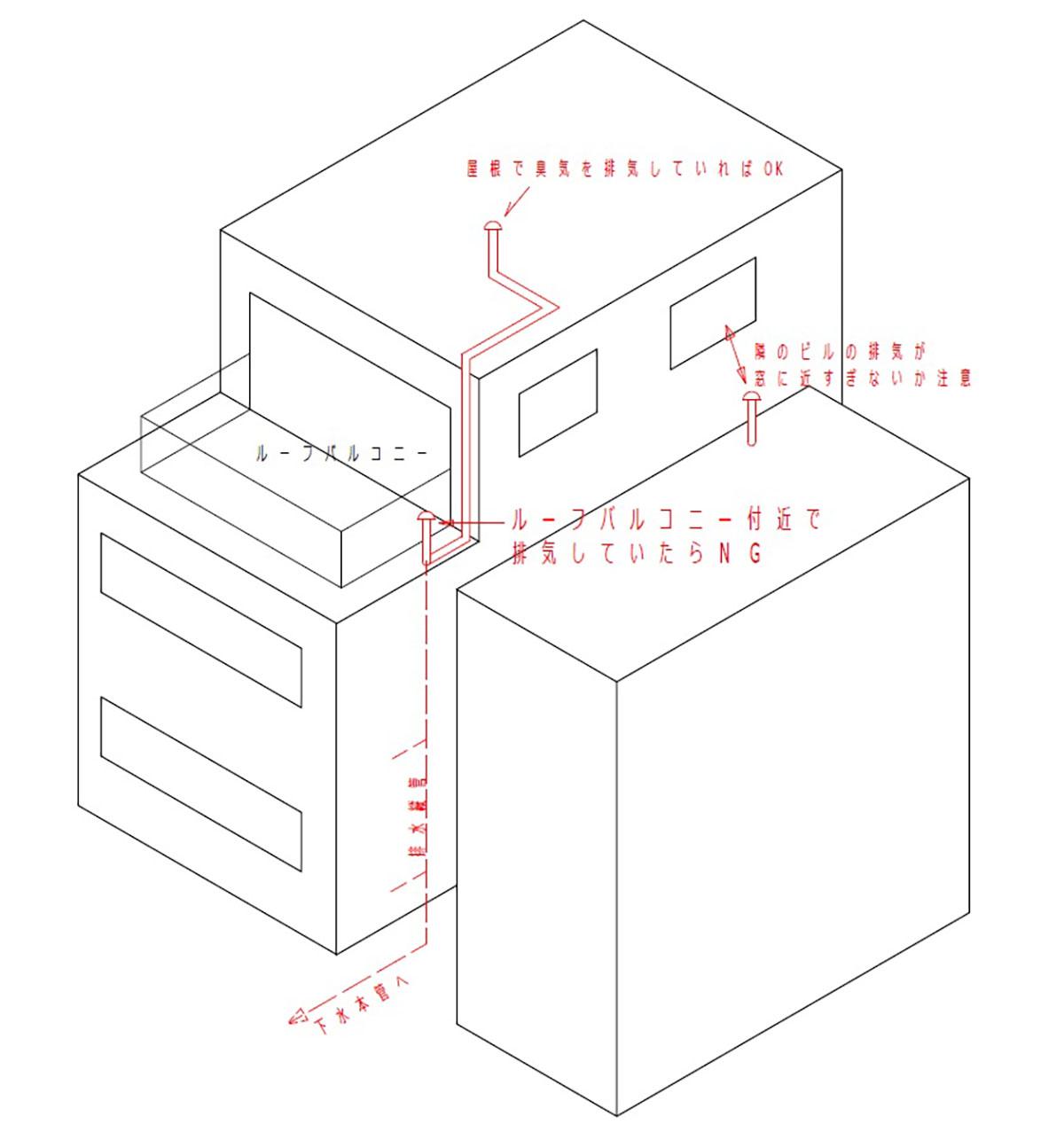 共用通気管の位置を確認する